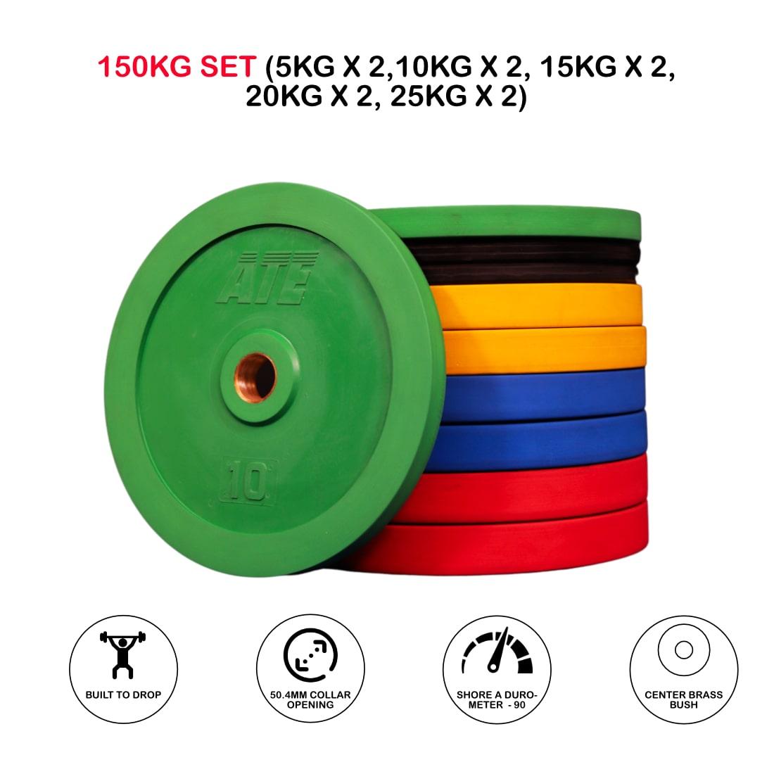 ATE Color Bumper Plates