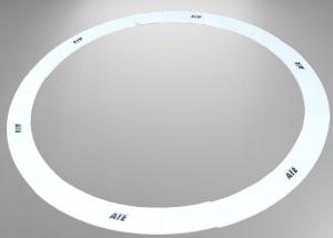 ATE conversion circle